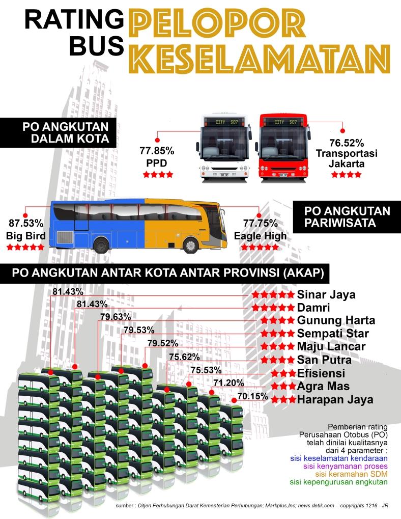 po-bus-survey-1216